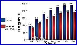 AFR BBC 335cc Magnum Rectangle Port Cylinder Heads CNC Chevy Big Block 572 3350