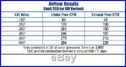 Trickflow GenX 205cc GM LS Vortec Fully CNC Ported Cylinder Head 4.8L/5.3L/5.7L